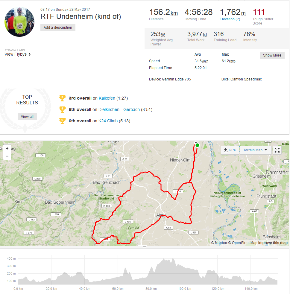 Strava of my (not a race) ride